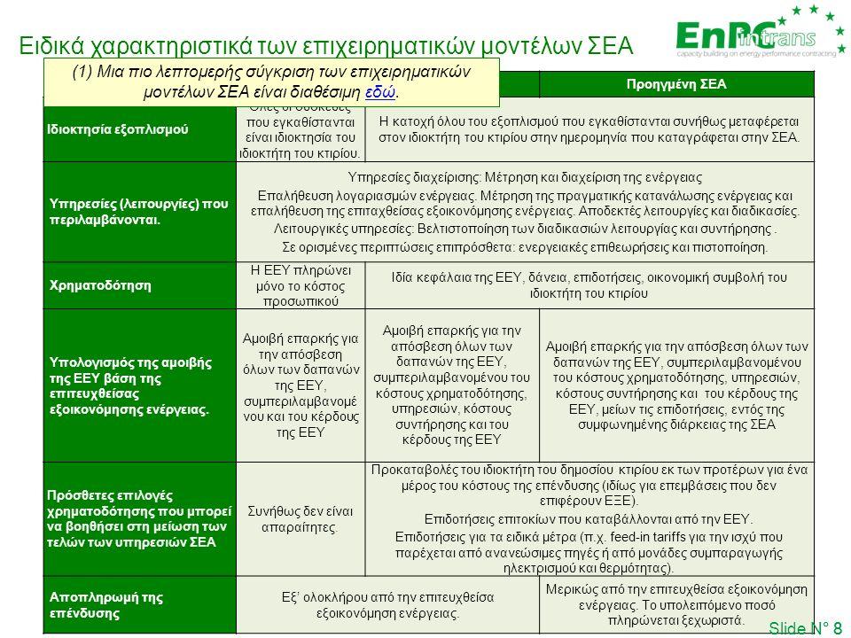 Επιλογή έργων ΣΕΑ και επιχειρηματικών μοντέλων Slide N° 9  (2) Αν ένα κτίριο εξακολουθεί να είναι λειτουργικό, αλλά οι εγκαταστάσεις παραγωγής ενέργειας του είναι ξεπερασμένες, απαρχαιωμένες, ή χρειάζονται αναβάθμιση σύμφωνα με τα νέα πρότυπα, τότε μπορεί να εφαρμοστή η βασική ΣΕΑ εάν και εφόσον οι εγγυημένες εξοικονομήσεις αμείβονται επαρκώς (συνήθως στο σύνολο) για τα απαραίτητα μέτρα εξοικονόμησης ενέργειας στη διάρκεια μιας αποδεκτής περιόδου της σύμβασης.