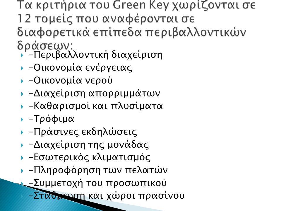 -Περιβαλλοντική διαχείριση  -Οικονομία ενέργειας  -Οικονομία νερού  -Διαχείριση απορριμμάτων  -Καθαρισμοί και πλυσίματα  -Τρόφιμα  -Πράσινες εκδηλώσεις  -Διαχείριση της μονάδας  -Εσωτερικός κλιματισμός  -Πληροφόρηση των πελατών  -Συμμετοχή του προσωπικού  -Στάθμευση και χώροι πρασίνου
