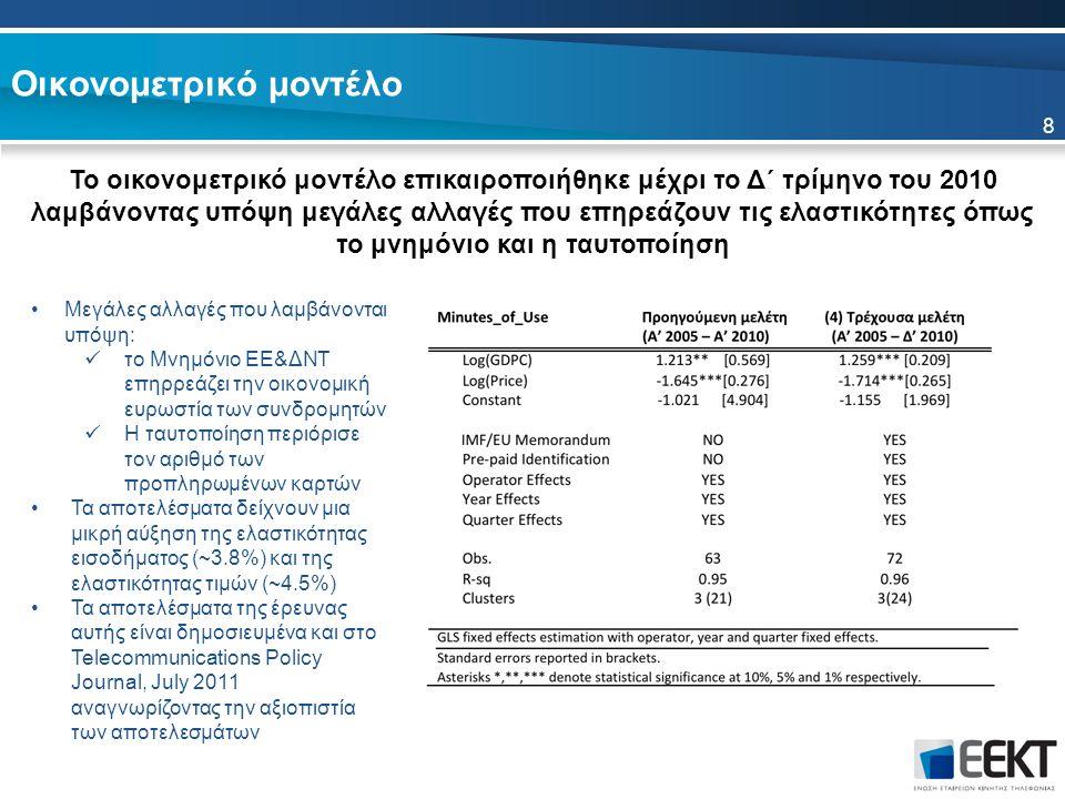 Οικονομετρικό μοντέλο 8 Μεγάλες αλλαγές που λαμβάνονται υπόψη: το Μνημόνιο ΕΕ&ΔΝΤ επηρρεάζει την οικονομική ευρωστία των συνδρομητών Η ταυτοποίηση περιόρισε τον αριθμό των προπληρωμένων καρτών Τα αποτελέσματα δείχνουν μια μικρή αύξηση της ελαστικότητας εισοδήματος (~3.8%) και της ελαστικότητας τιμών (~4.5%) Τα αποτελέσματα της έρευνας αυτής είναι δημοσιευμένα και στο Telecommunications Policy Journal, July 2011 αναγνωρίζοντας την αξιοπιστία των αποτελεσμάτων Το οικονομετρικό μοντέλο επικαιροποιήθηκε μέχρι το Δ΄ τρίμηνο του 2010 λαμβάνοντας υπόψη μεγάλες αλλαγές που επηρεάζουν τις ελαστικότητες όπως το μνημόνιο και η ταυτοποίηση
