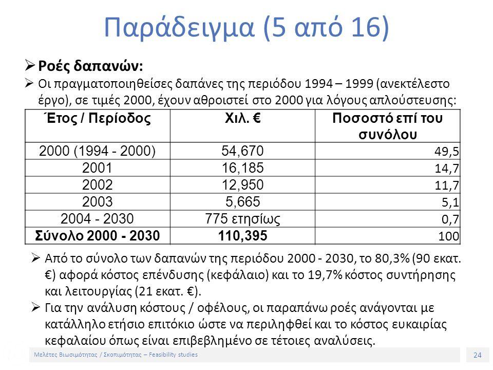24 Μελέτες Βιωσιμότητας / Σκοπιμότητας – Feasibility studies Παράδειγμα (5 από 16)  Ροές δαπανών:  Οι πραγματοποιηθείσες δαπάνες της περιόδου 1994 – 1999 (ανεκτέλεστο έργο), σε τιμές 2000, έχουν αθροιστεί στο 2000 για λόγους απλούστευσης: Έτος / ΠερίοδοςΧιλ.