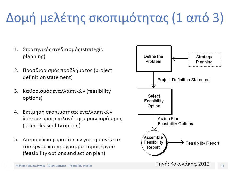9 Μελέτες Βιωσιμότητας / Σκοπιμότητας – Feasibility studies Δομή μελέτης σκοπιμότητας (1 από 3) 1.Στρατηγικός σχεδιασμός (strategic planning) 2.Προσδιορισμός προβλήματος (project definition statement) 3.Καθορισμός εναλλακτικών (feasibility options) 4.Εκτίμηση σκοπιμότητας εναλλακτικών λύσεων προς επιλογή της προσφορότερης (select feasibility option) 5.Διαμόρφωση προτάσεων για τη συνέχεια του έργου και προγραμματισμός έργου (feasibility options and action plan) Πηγή: Κοκολάκης, 2012
