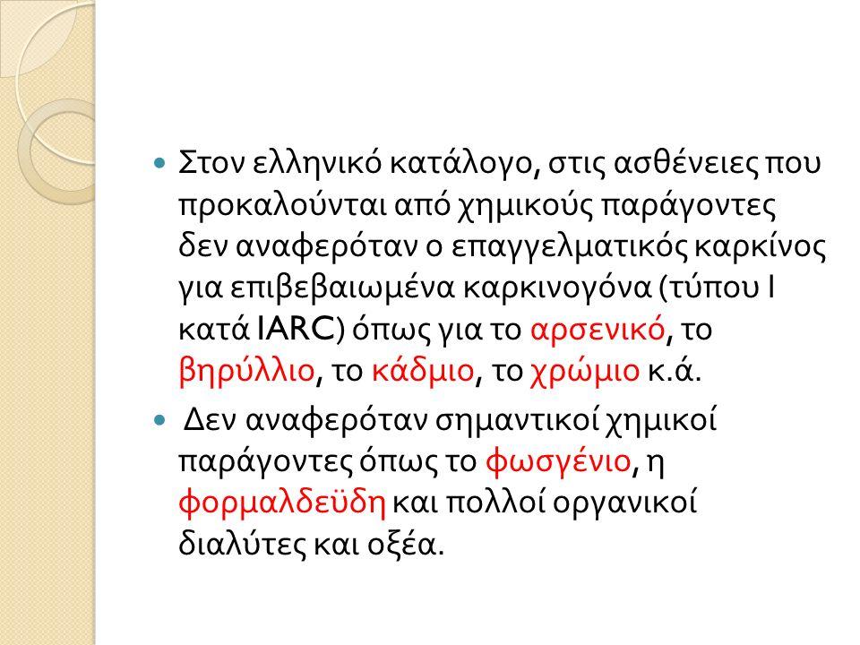 Στον ελληνικό κατάλογο, στις ασθένειες που προκαλούνται από χημικούς παράγοντες δεν αναφερόταν ο επαγγελματικός καρκίνος για επιβεβαιωμένα καρκινογόνα