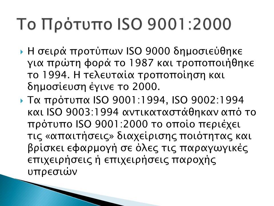  H σειρά προτύπων ISO 9000 δημοσιεύθηκε για πρώτη φορά το 1987 και τροποποιήθηκε το 1994. Η τελευταία τροποποίηση και δημοσίευση έγινε το 2000.  Τα