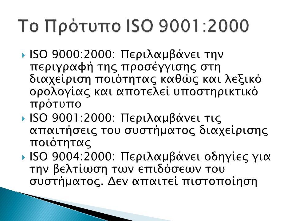  ISO 9000:2000: Περιλαμβάνει την περιγραφή της προσέγγισης στη διαχείριση ποιότητας καθώς και λεξικό ορολογίας και αποτελεί υποστηρικτικό πρότυπο  I