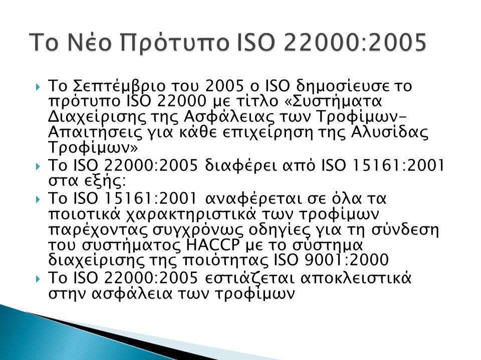  Το Σεπτέμβριο του 2005 ο ISO δημοσίευσε το πρότυπο ISO 22000 με τίτλο «Συστήματα Διαχείρισης της Ασφάλειας των Τροφίμων- Απαιτήσεις για κάθε επιχείρ