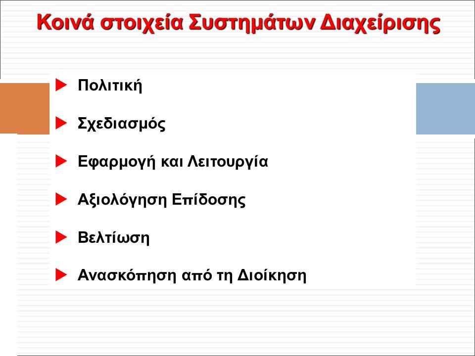 Φ. Κρόκος - ΔΙΠ 51 / ΑΘΗ-2, 3η ΟΣΣ / 2013-01-19  Πολιτική  Σχεδιασμός  Εφαρμογή και Λειτουργία  Αξιολόγηση Ε π ίδοσης  Βελτίωση  Ανασκό π ηση α