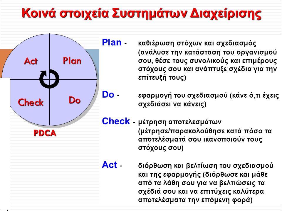 Φ. Κρόκος - ΔΙΠ 51 / ΑΘΗ-2, 3η ΟΣΣ / 2013-01-19 Plan Do Check Act PDCA Plan -καθιέρωση στόχων και σχεδιασμός (ανάλυσε την κατάσταση του οργανισμού σου