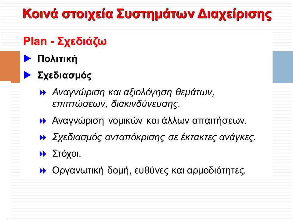 Φ. Κρόκος - ΔΙΠ 51 / ΑΘΗ-2, 3η ΟΣΣ / 2013-01-19 Plan - Σχεδιάζω  Πολιτική  Σχεδιασμός  Αναγνώριση και αξιολόγηση θεμάτων, επιπτώσεων, διακινδύνευση