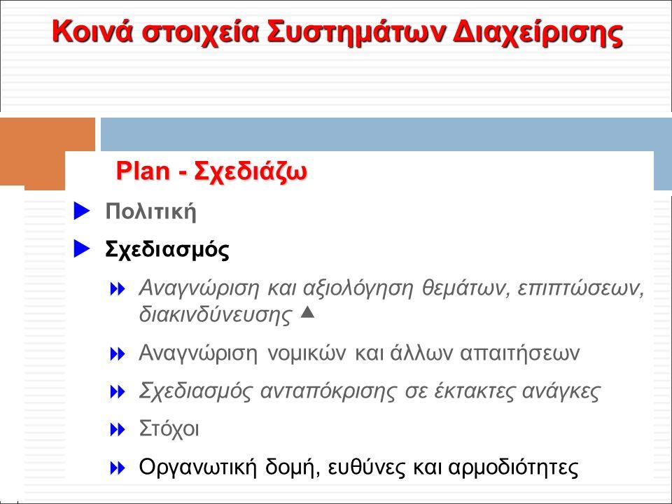 Φ. Κρόκος - ΔΙΠ 51 / ΑΘΗ-2, 3η ΟΣΣ / 2013-01-19 Plan - Σχεδιάζω Plan - Σχεδιάζω  Πολιτική  Σχεδιασμός  Αναγνώριση και αξιολόγηση θεμάτων, επιπτώσεω