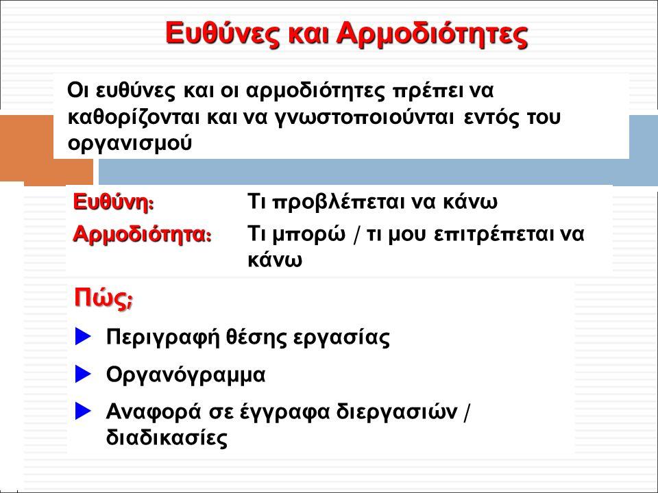 Φ. Κρόκος - ΔΙΠ 51 / ΑΘΗ-2, 3η ΟΣΣ / 2013-01-19 Οι ευθύνες και οι αρμοδιότητες π ρέ π ει να καθορίζονται και να γνωστο π οιούνται εντός του οργανισμού