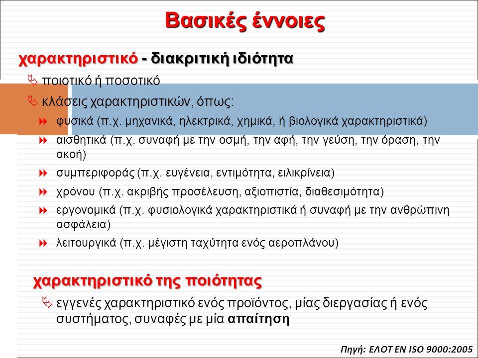 Φ. Κρόκος - ΔΙΠ 51 / ΑΘΗ-2, 3η ΟΣΣ / 2013-01-19 Βασικές έννοιες χαρακτηριστικό - διακριτική ιδιότητα  ποιοτικό ή ποσοτικό  κλάσεις χαρακτηριστικών,