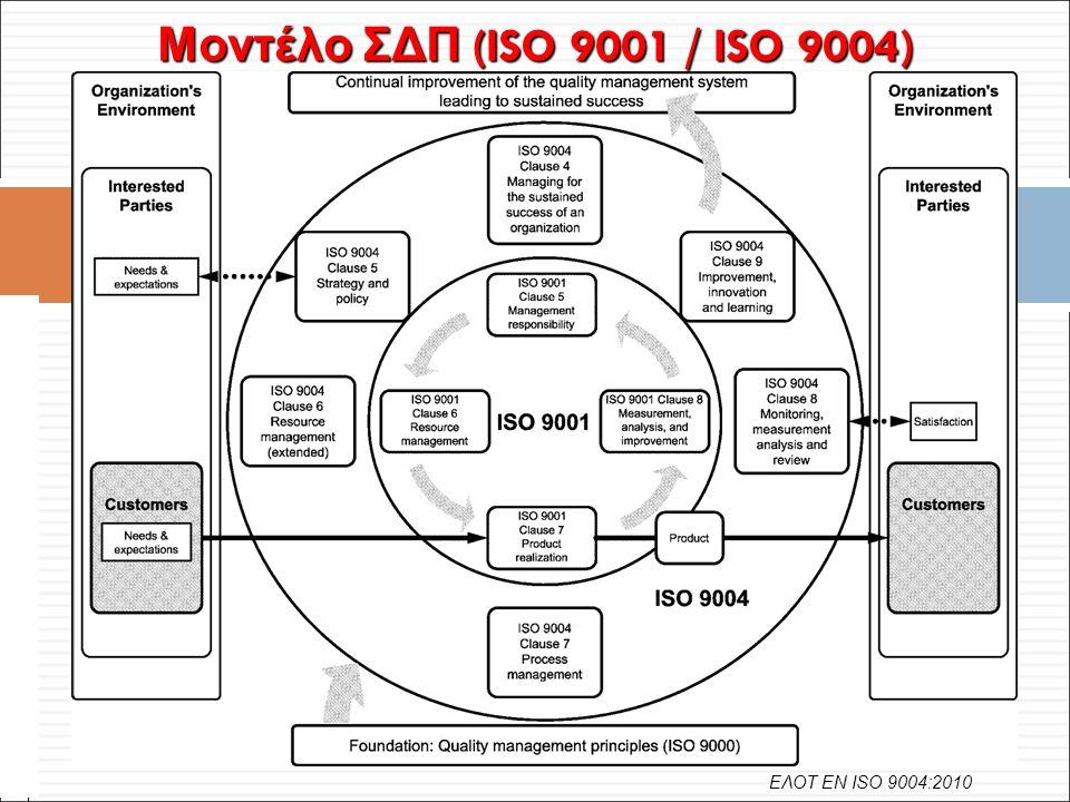 Φ. Κρόκος - ΔΙΠ 51 / ΑΘΗ-2, 3η ΟΣΣ / 2013-01-19 Μοντέλο ΣΔΠ (ISO 9001 / ISO 9004) ΕΛΟΤ ΕΝ ISO 9004:2010 NNNNNNNnNNNNNNNn
