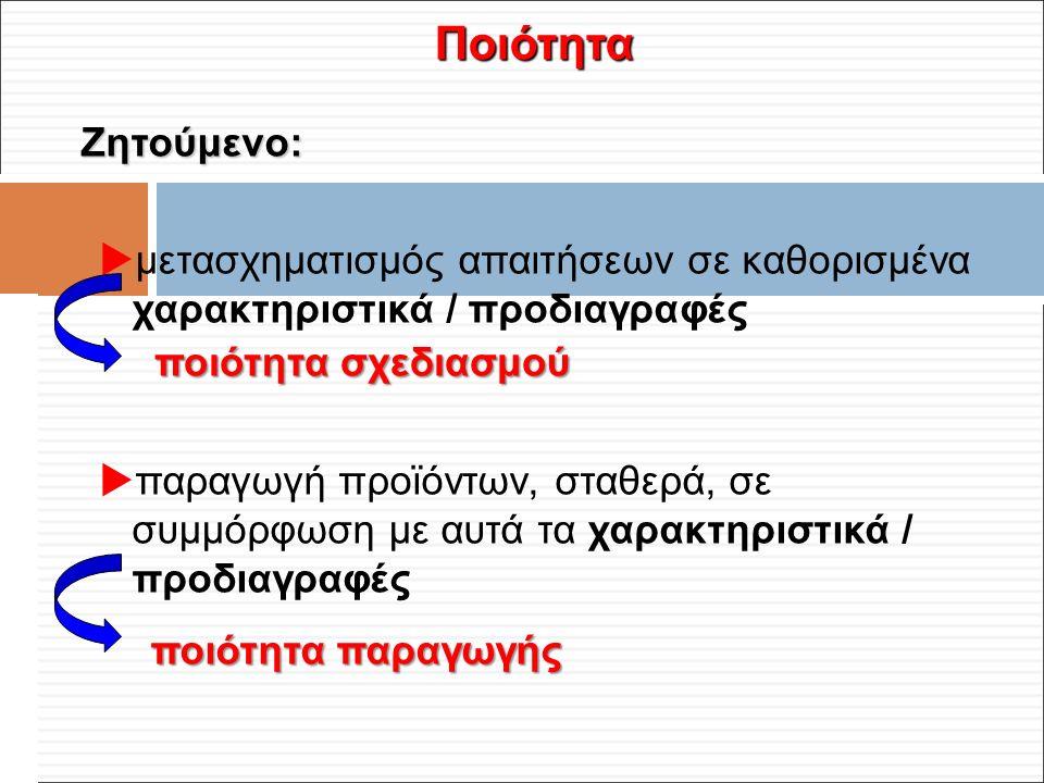 Φ. Κρόκος - ΔΙΠ 51 / ΑΘΗ-2, 3η ΟΣΣ / 2013-01-19 Ζητούμενο:  μετασχηματισμός απαιτήσεων σε καθορισμένα χαρακτηριστικά / προδιαγραφές  παραγωγή προϊόν