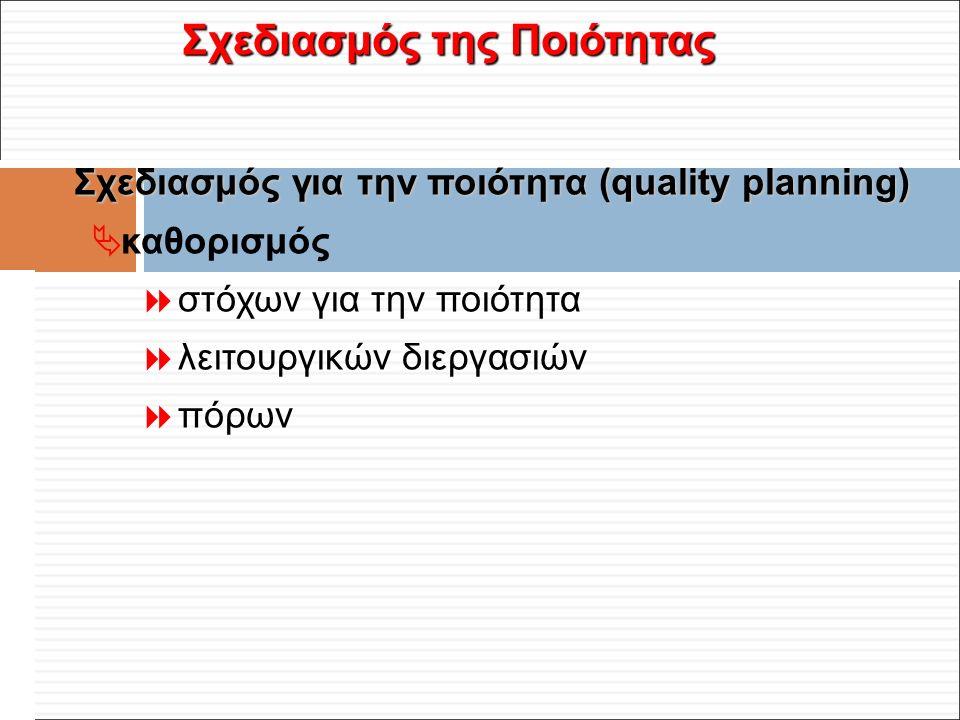 Φ. Κρόκος - ΔΙΠ 51 / ΑΘΗ-2, 3η ΟΣΣ / 2013-01-19 Σχεδιασμός της Ποιότητας Σχεδιασμός για την ποιότητα (quality planning)  καθορισμός  στόχων για την