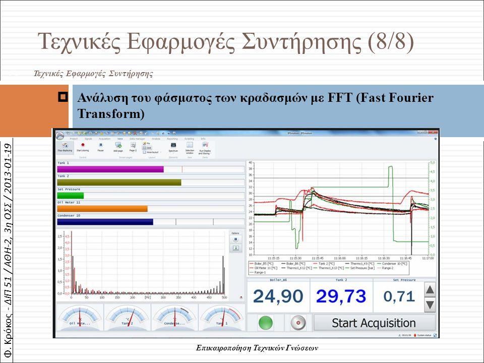 Φ. Κρόκος - ΔΙΠ 51 / ΑΘΗ-2, 3η ΟΣΣ / 2013-01-19 Επικαιροποίηση Τεχνικών Γνώσεων Τεχνικές Εφαρμογές Συντήρησης (8/8)  Ανάλυση του φάσματος των κραδασμ