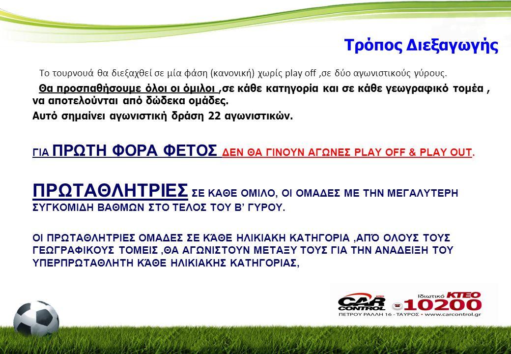 Τρόπος Διεξαγωγής Το τουρνουά θα διεξαχθεί σε μία φάση (κανονική) χωρίς play off,σε δύο αγωνιστικούς γύρους. Θα προσπαθήσουμε όλοι οι όμιλοι,σε κάθε κ