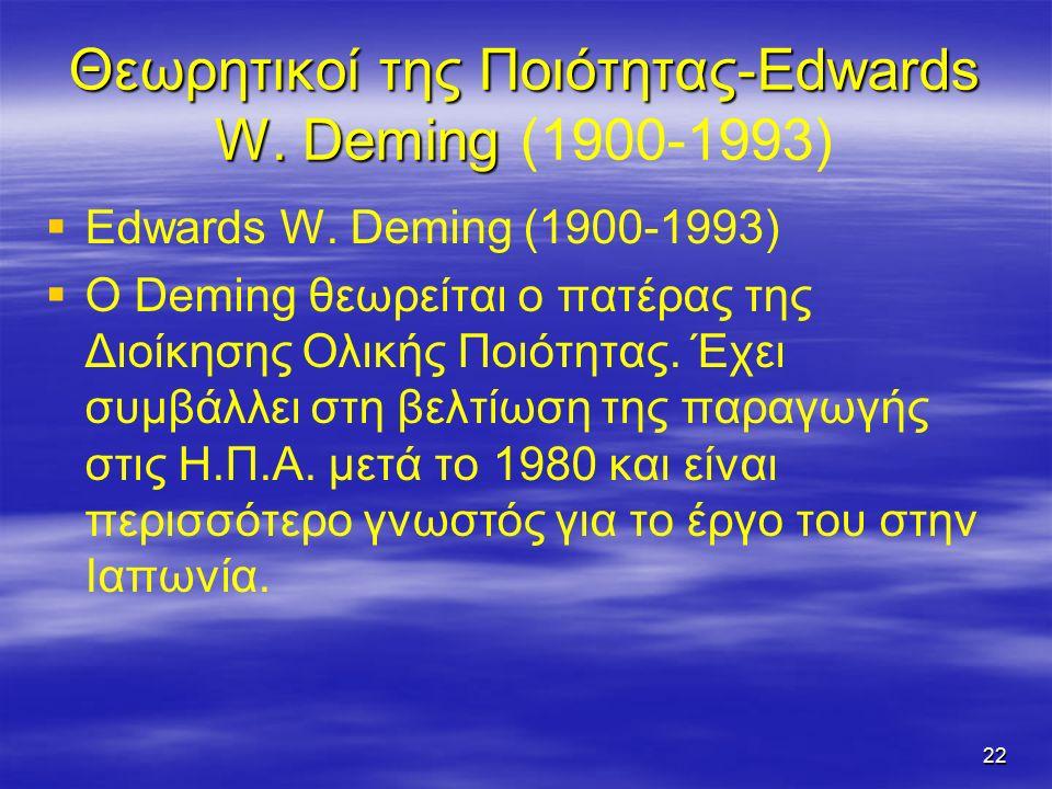 22 Θεωρητικοί της Ποιότητας-Edwards W. Deming Θεωρητικοί της Ποιότητας-Edwards W.