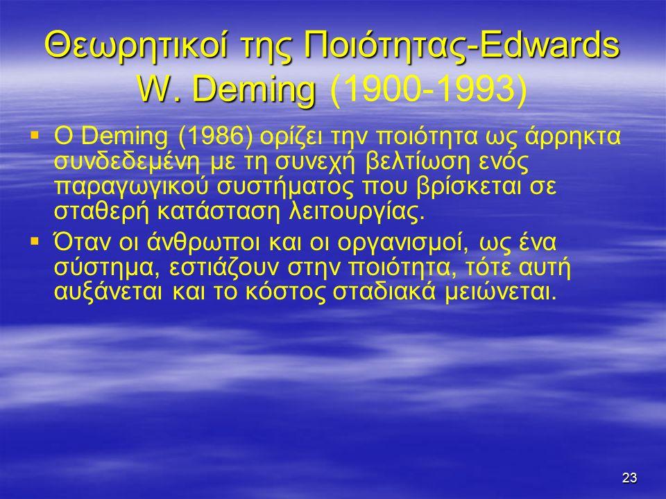 23 Θεωρητικοί της Ποιότητας-Edwards W. Deming Θεωρητικοί της Ποιότητας-Edwards W.