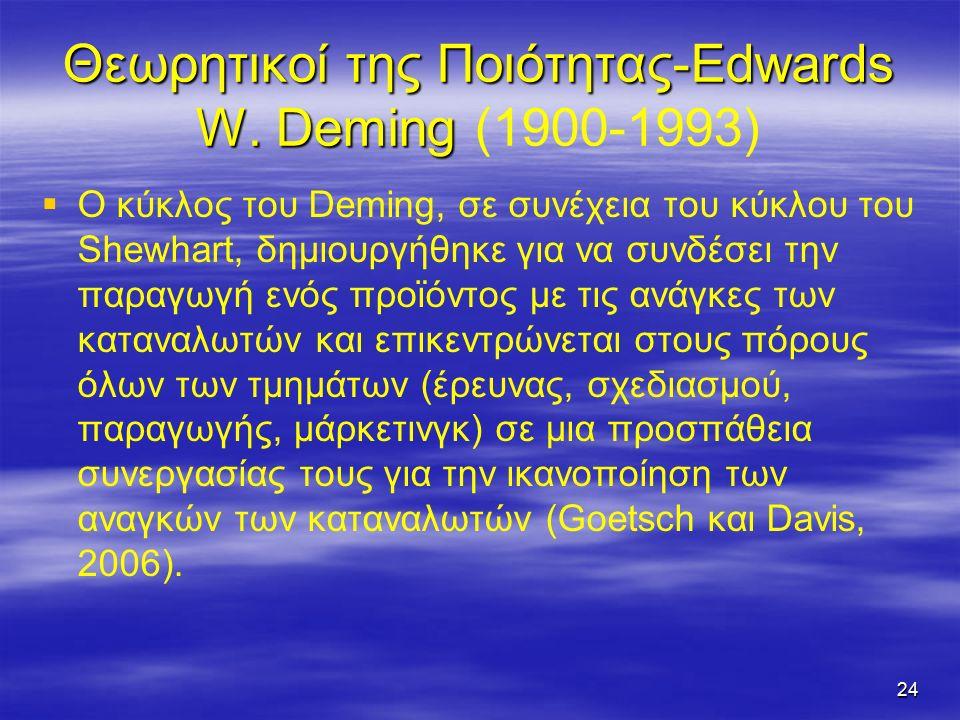 24 Θεωρητικοί της Ποιότητας-Edwards W. Deming Θεωρητικοί της Ποιότητας-Edwards W.