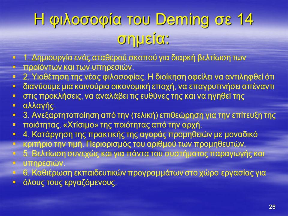 26 Η φιλοσοφία του Deming σε 14 σημεία:   1.