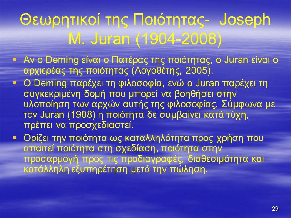 29 Θεωρητικοί της Ποιότητας- Joseph M.