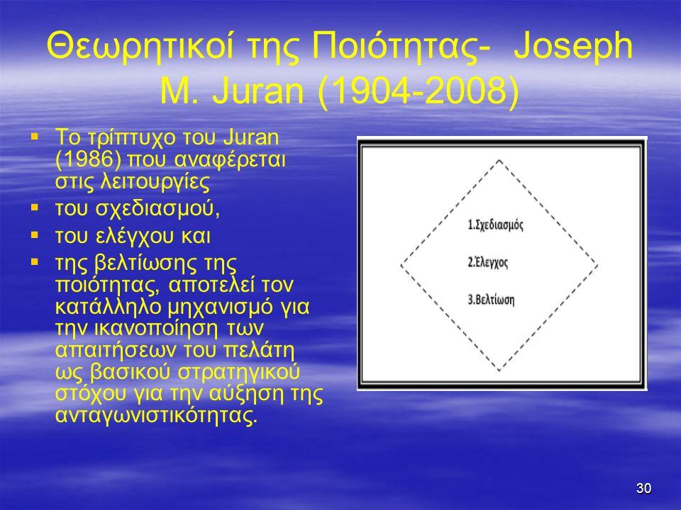 30 Θεωρητικοί της Ποιότητας- Joseph M.