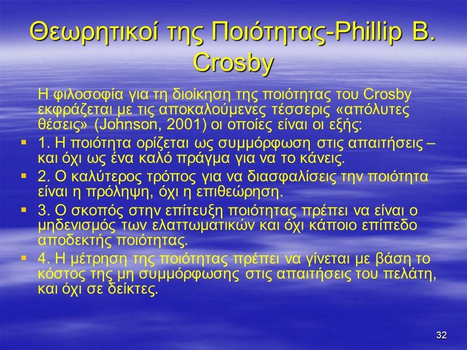 32 Θεωρητικοί της Ποιότητας-Phillip B.