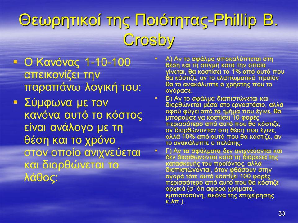 33 Θεωρητικοί της Ποιότητας-Phillip B.