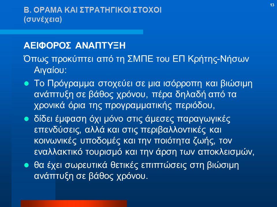 Β. ΟΡΑΜΑ ΚΑΙ ΣΤΡΑΤΗΓΙΚΟΙ ΣΤΟΧΟΙ (συνέχεια) ΑΕΙΦΟΡΟΣ ΑΝΑΠΤΥΞΗ Όπως προκύπτει από τη ΣΜΠΕ του ΕΠ Κρήτης-Νήσων Αιγαίου: Το Πρόγραμμα στοχεύει σε μια ισόρ