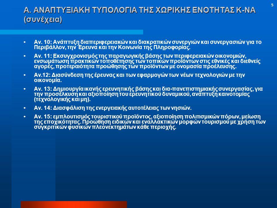 Α. ΑΝΑΠΤΥΞΙΑΚΗ ΤΥΠΟΛΟΓΙΑ ΤΗΣ ΧΩΡΙΚΗΣ ΕΝΟΤΗΤΑΣ Κ-ΝΑ (συνέχεια) Αν. 10: Ανάπτυξη διαπεριφερειακών και διακρατικών συνεργιών και συνεργασιών για το Περιβ