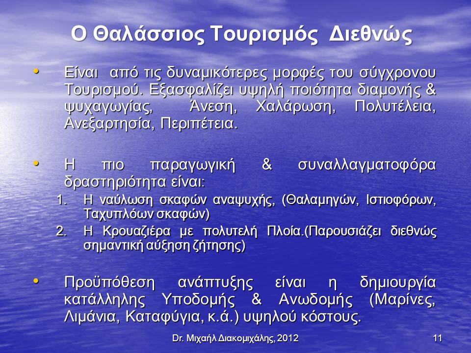Dr. Μιχαήλ Διακομιχάλης, 201211 Ο Θαλάσσιος Τουρισμός Διεθνώς Είναι από τις δυναμικότερες μορφές του σύγχρονου Τουρισμού. Εξασφαλίζει υψηλή ποιότητα δ