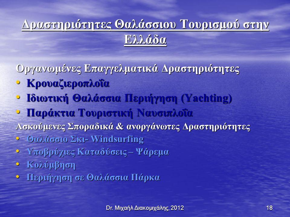 Dr. Μιχαήλ Διακομιχάλης, 201218 Δραστηριότητες Θαλάσσιου Τουρισμού στην Ελλάδα Οργανωμένες Επαγγελματικά Δραστηριότητες Κρουαζιεροπλοΐα Κρουαζιεροπλοΐ