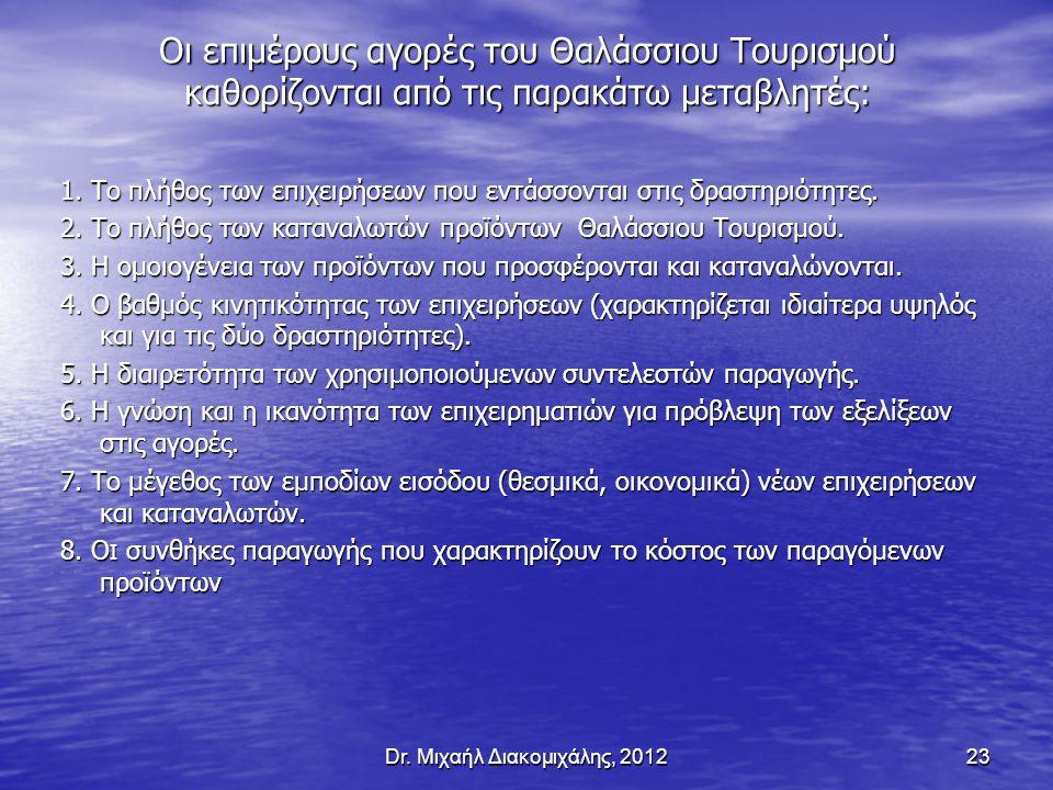 Dr. Μιχαήλ Διακομιχάλης, 201223 Οι επιμέρους αγορές του Θαλάσσιου Τουρισμού καθορίζονται από τις παρακάτω μεταβλητές: 1. Το πλήθος των επιχειρήσεων πο