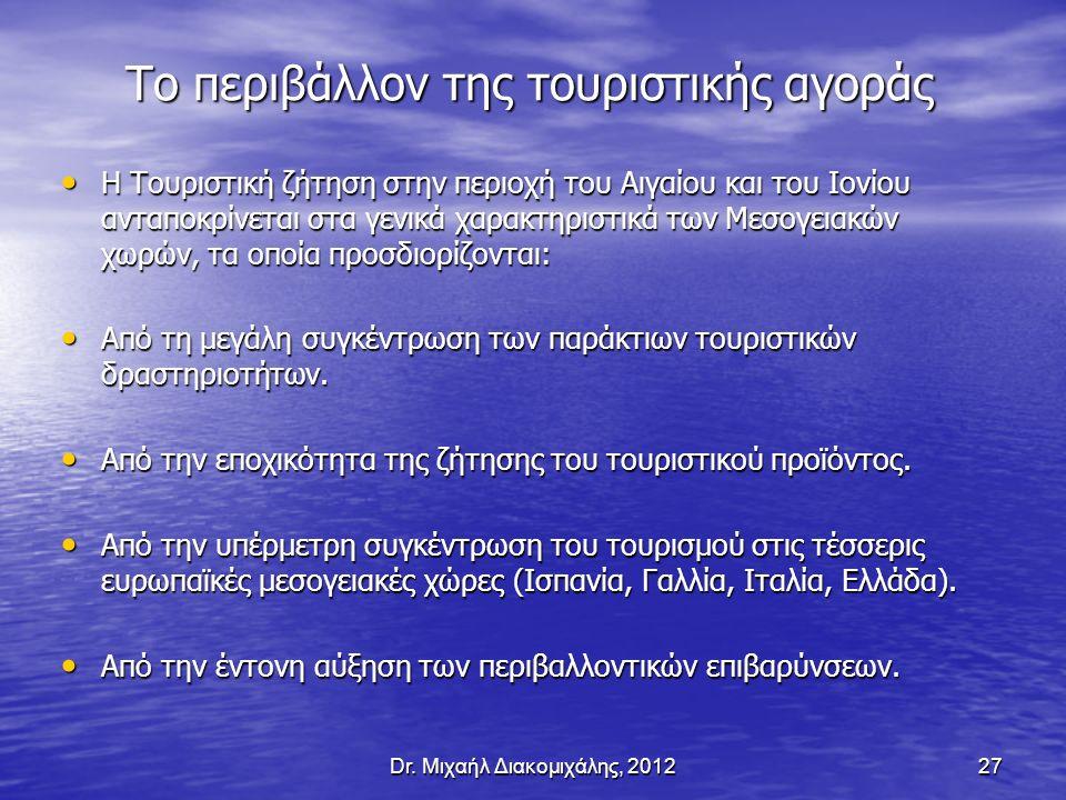 Dr. Μιχαήλ Διακομιχάλης, 201227 Το περιβάλλον της τουριστικής αγοράς Η Τουριστική ζήτηση στην περιοχή του Αιγαίου και του Ιονίου ανταποκρίνεται στα γε