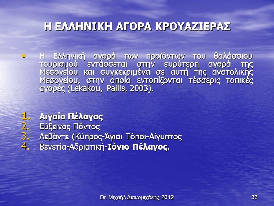 Dr. Μιχαήλ Διακομιχάλης, 201233 Η ΕΛΛΗΝΙΚΗ ΑΓΟΡΑ ΚΡΟΥΑΖΙΕΡΑΣ Η Ελληνική αγορά των προϊόντων του θαλάσσιου τουρισμού εντάσσεται στην ευρύτερη αγορά της