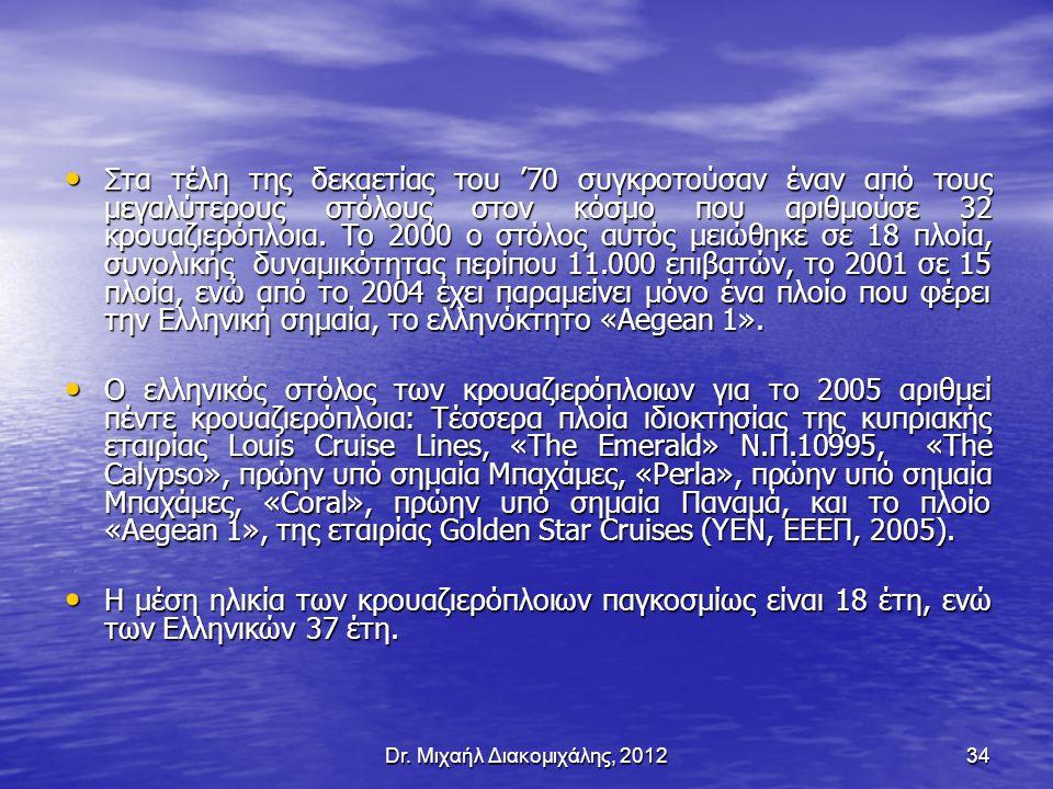 Dr. Μιχαήλ Διακομιχάλης, 201234 Στα τέλη της δεκαετίας του '70 συγκροτούσαν έναν από τους μεγαλύτερους στόλους στον κόσμο που αριθμούσε 32 κρουαζιερόπ