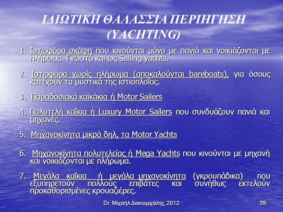 Dr.Μιχαήλ Διακομιχάλης, 201239 ΙΔΙΩΤΙΚΗ ΘΑΛΑΣΣΙΑ ΠΕΡΙΗΓΗΣΗ (YACHTING) 1.