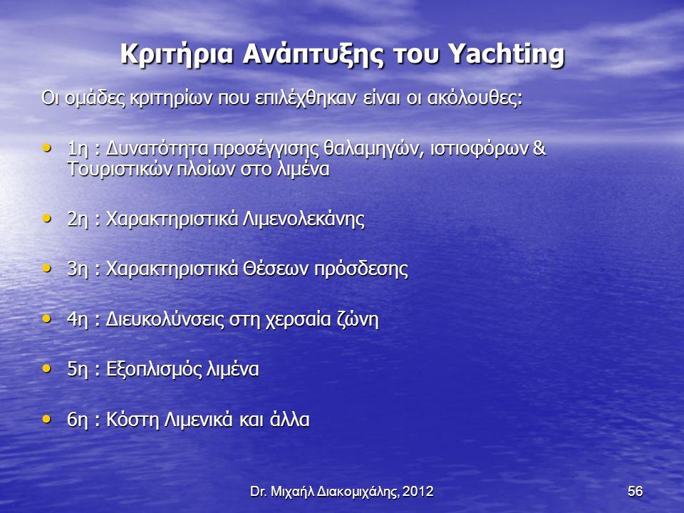 Dr. Μιχαήλ Διακομιχάλης, 201256 Κριτήρια Ανάπτυξης του Yachting Οι ομάδες κριτηρίων που επιλέχθηκαν είναι οι ακόλουθες: 1η : Δυνατότητα προσέγγισης θα