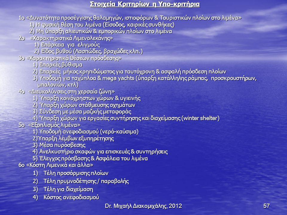 Dr. Μιχαήλ Διακομιχάλης, 201257 Στοιχεία Κριτηρίων η Υπο-κριτήρια 1ο «Δυνατότητα προσέγγισης θαλαμηγών, ιστιοφόρων & Τουριστικών πλοίων στο λιμένα» 1)