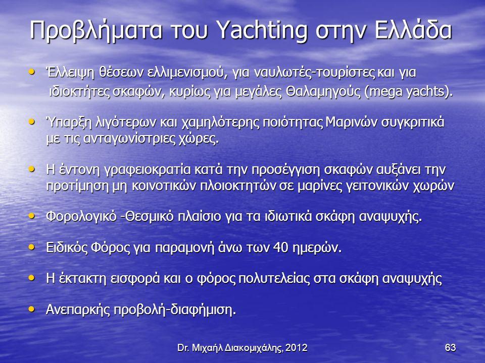 Προβλήματα του Yachting στην Ελλάδα Έλλειψη θέσεων ελλιμενισμού, για ναυλωτές-τουρίστες και για Έλλειψη θέσεων ελλιμενισμού, για ναυλωτές-τουρίστες και για ιδιοκτήτες σκαφών, κυρίως για μεγάλες Θαλαμηγούς (mega yachts).