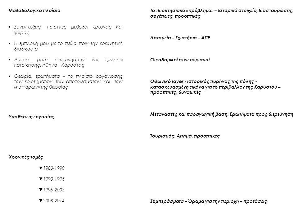 συλλογή πρωτογενών (ημιδομημένες συνεντεύξεις) και δευτερογενών στοιχείων, επιτόπιων καταγραφών κλπ.