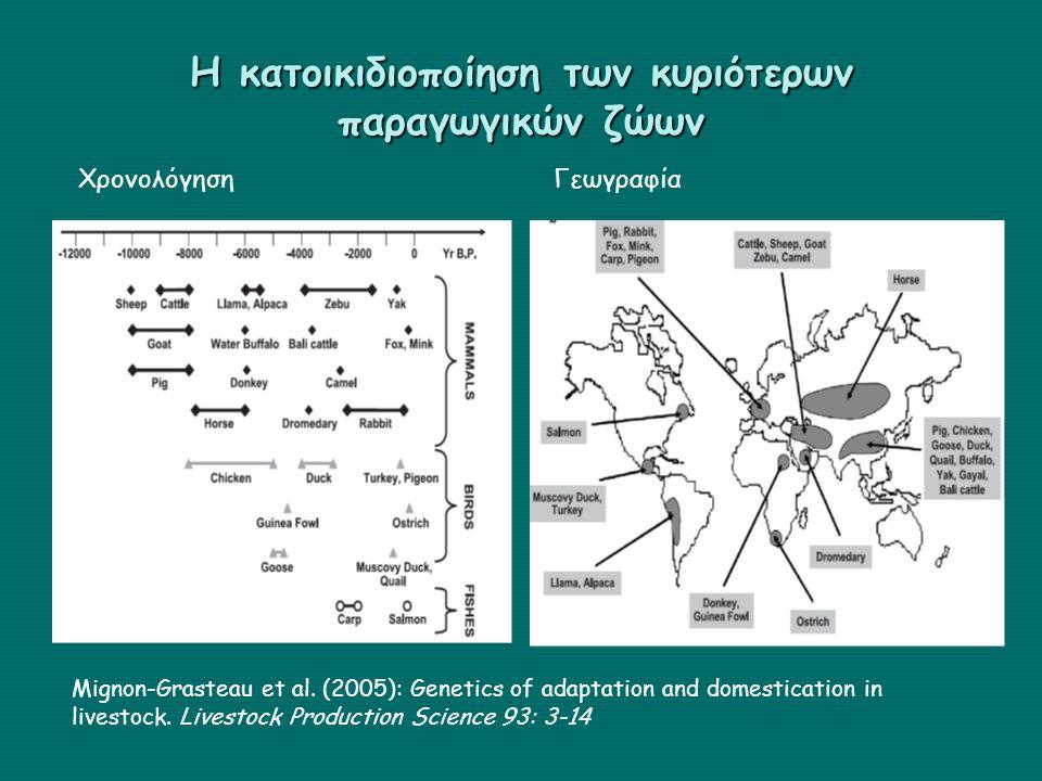 Η κατοικιδιοποίηση των κυριότερων παραγωγικών ζώων Mignon-Grasteau et al. (2005): Genetics of adaptation and domestication in livestock. Livestock Pro