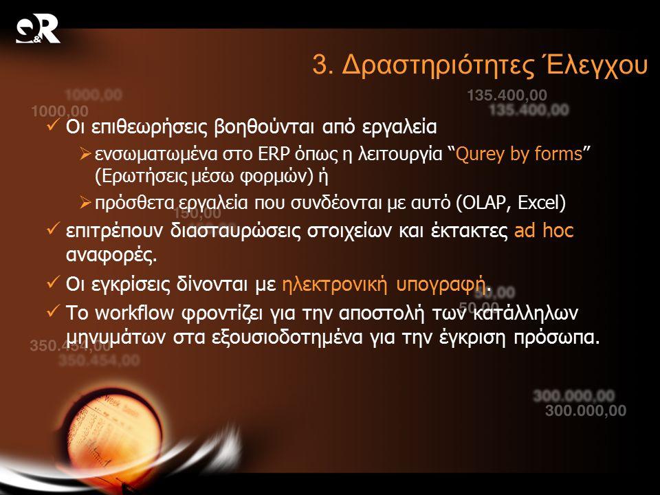 """3. Δραστηριότητες Έλεγχου Οι επιθεωρήσεις βοηθούνται από εργαλεία  ενσωματωμένα στο ERP όπως η λειτουργία """"Qurey by forms"""" (Ερωτήσεις μέσω φορμών) ή"""