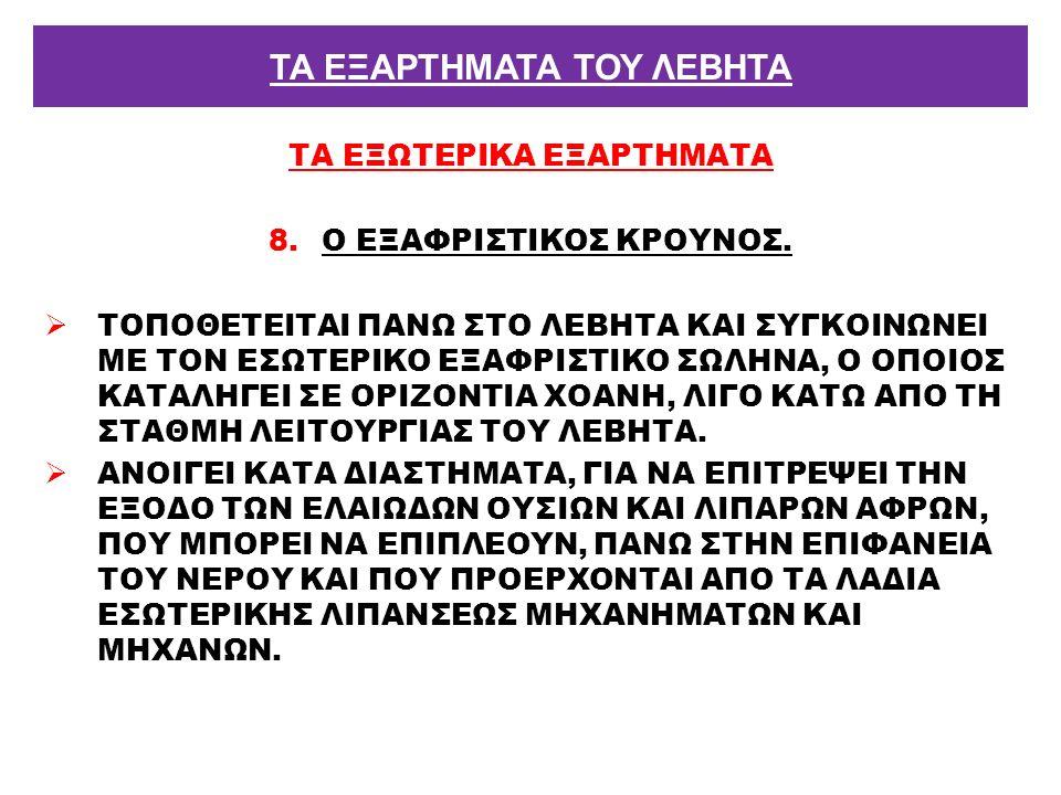 ΤΑ ΕΞΩΤΕΡΙΚΑ ΕΞΑΡΤΗΜΑΤΑ 8.Ο ΕΞΑΦΡΙΣΤΙΚΟΣ ΚΡΟΥΝΟΣ.  ΤΟΠΟΘΕΤΕΙΤΑΙ ΠΑΝΩ ΣΤΟ ΛΕΒΗΤΑ ΚΑΙ ΣΥΓΚΟΙΝΩΝΕΙ ΜΕ ΤΟΝ ΕΣΩΤΕΡΙΚΟ ΕΞΑΦΡΙΣΤΙΚΟ ΣΩΛΗΝΑ, Ο ΟΠΟΙΟΣ ΚΑΤΑΛΗΓ