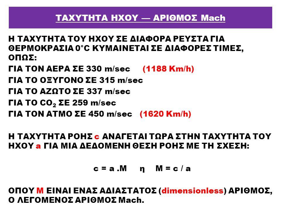 Η ΤΑΧΥΤΗΤΑ ΤΟΥ ΗΧΟΥ ΣΕ ΔΙΑΦΟΡΑ ΡΕΥΣΤΑ ΓΙΑ ΘΕΡΜΟΚΡΑΣΙΑ 0°C ΚΥΜΑΙΝΕΤΑΙ ΣΕ ΔΙΑΦΟΡΕΣ ΤΙΜΕΣ, ΟΠΩΣ: ΓΙΑ ΤΟΝ ΑΕΡΑ ΣΕ 330 m/sec (1188 Km/h) ΓΙΑ ΤΟ ΟΞΥΓΟΝΟ ΣΕ