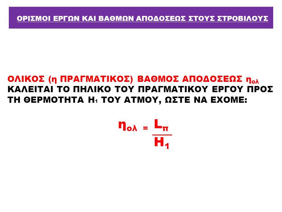 ΟΛΙΚΟΣ (η ΠΡΑΓΜΑΤΙΚΟΣ) ΒΑΘΜΟΣ ΑΠΟΔΟΣΕΩΣ η ολ ΚΑΛΕΙΤΑΙ ΤΟ ΠΗΛΙΚΟ ΤΟΥ ΠΡΑΓΜΑΤΙΚΟΥ ΕΡΓΟΥ ΠΡΟΣ ΤΗ ΘΕΡΜΟΤΗΤΑ Η 1 ΤΟΥ ΑΤΜΟΥ, ΩΣΤΕ ΝΑ ΕΧΟΜΕ: η ολ = L π Η 1 ΟΡΙΣΜΟΙ ΕΡΓΩΝ ΚΑΙ ΒΑΘΜΩΝ ΑΠΟΔΟΣΕΩΣ ΣΤΟΥΣ ΣΤΡΟΒΙΛΟΥΣ