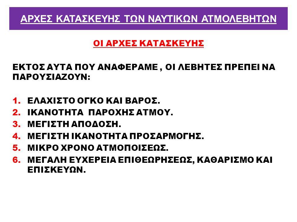 ΟΙ ΑΡΧΕΣ ΚΑΤΑΣΚΕΥΗΣ ΕΚΤΟΣ ΑΥΤΑ ΠΟΥ ΑΝΑΦΕΡΑΜΕ, ΟΙ ΛΕΒΗΤΕΣ ΠΡΕΠΕΙ ΝΑ ΠΑΡΟΥΣΙΑΖΟΥΝ: 1.ΕΛΑΧΙΣΤΟ ΟΓΚΟ ΚΑΙ ΒΑΡΟΣ. 2.ΙΚΑΝΟΤΗΤΑ ΠΑΡΟΧΗΣ ΑΤΜΟΥ. 3.ΜΕΓΙΣΤΗ ΑΠΟΔΟ
