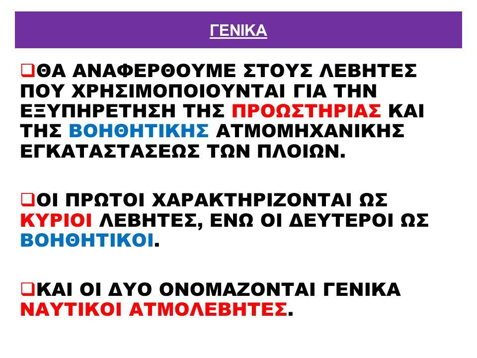 Ο ΑΤΜΟΘΑΛΑΜΟΣ.