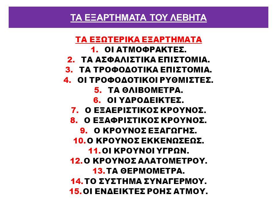 ΤΑ ΕΞΩΤΕΡΙΚΑ ΕΞΑΡΤΗΜΑΤΑ 1.ΟΙ ΑΤΜΟΦΡΑΚΤΕΣ. 2.ΤΑ ΑΣΦΑΛΙΣΤΙΚΑ ΕΠΙΣΤΟΜΙΑ. 3.ΤΑ ΤΡΟΦΟΔΟΤΙΚΑ ΕΠΙΣΤΟΜΙΑ. 4.ΟΙ ΤΡΟΦΟΔΟΤΙΚΟΙ ΡΥΘΜΙΣΤΕΣ. 5.ΤΑ ΘΛΙΒΟΜΕΤΡΑ. 6.ΟΙ Υ