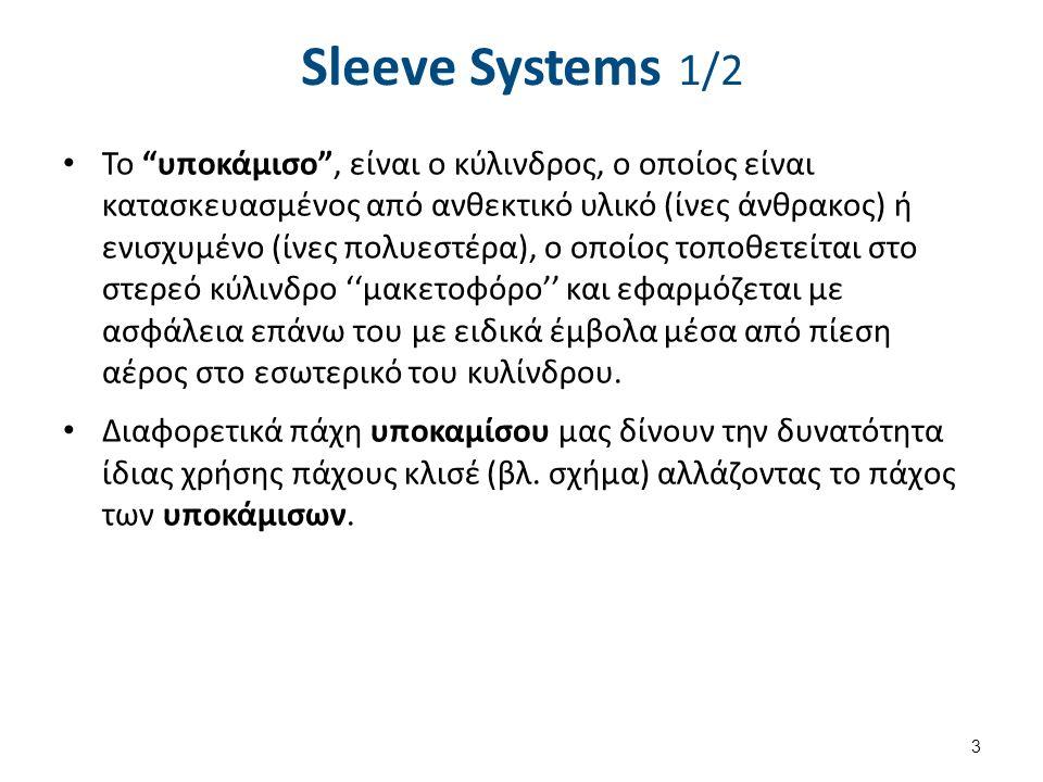 Sleeve Systems 1/2 Το υποκάμισο , είναι ο κύλινδρος, ο οποίος είναι κατασκευασμένος από ανθεκτικό υλικό (ίνες άνθρακος) ή ενισχυμένο (ίνες πολυεστέρα), ο οποίος τοποθετείται στο στερεό κύλινδρο ''μακετοφόρο'' και εφαρμόζεται με ασφάλεια επάνω του με ειδικά έμβολα μέσα από πίεση αέρος στο εσωτερικό του κυλίνδρου.